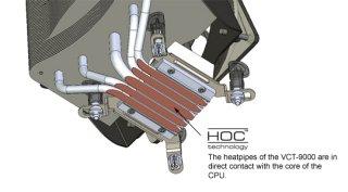Технология прямого контакта теплотрубок с ядром HOC Technology