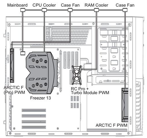 Кабель Arctic Cooling PST