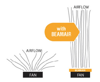 BeamAirs Patented air guider