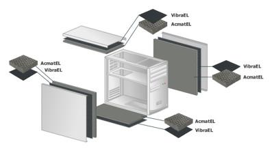 Шумоизоляция компьютера своими руками